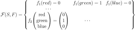 \mathcal F(S, F) = \left\{ \begin{matrix} f_1(red) = 0 & f_1(green) = 1 & f_1(blue) = 0 \\ \cdots \\ f_2 \begin{pmatrix} \mbox{red} \\ \mbox{green} \\ \mbox{blue} \end{pmatrix} = \begin{pmatrix} 0 \\ 1 \\ 0 \end{pmatrix} & \cdots \end{matrix} \right\}